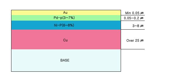 Electroless Nickel.jpg