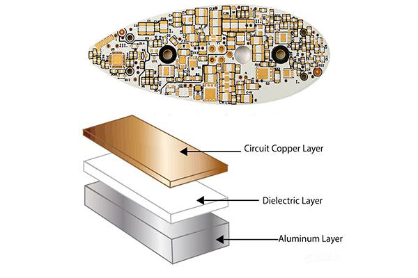 aluminum pcb structure.jpg