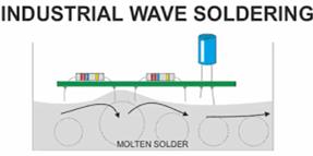 wave soldering.png