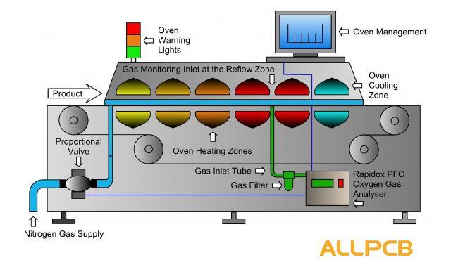 reflow soldering.jpg