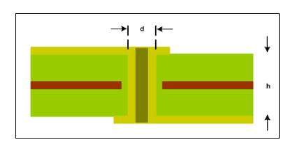 parasitic capacitance.jpg